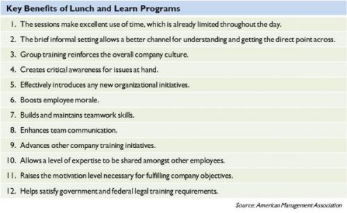 key benefits of lunch and learn